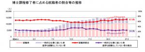 (出典:文部科学省「平成27年度学校基本調査」)