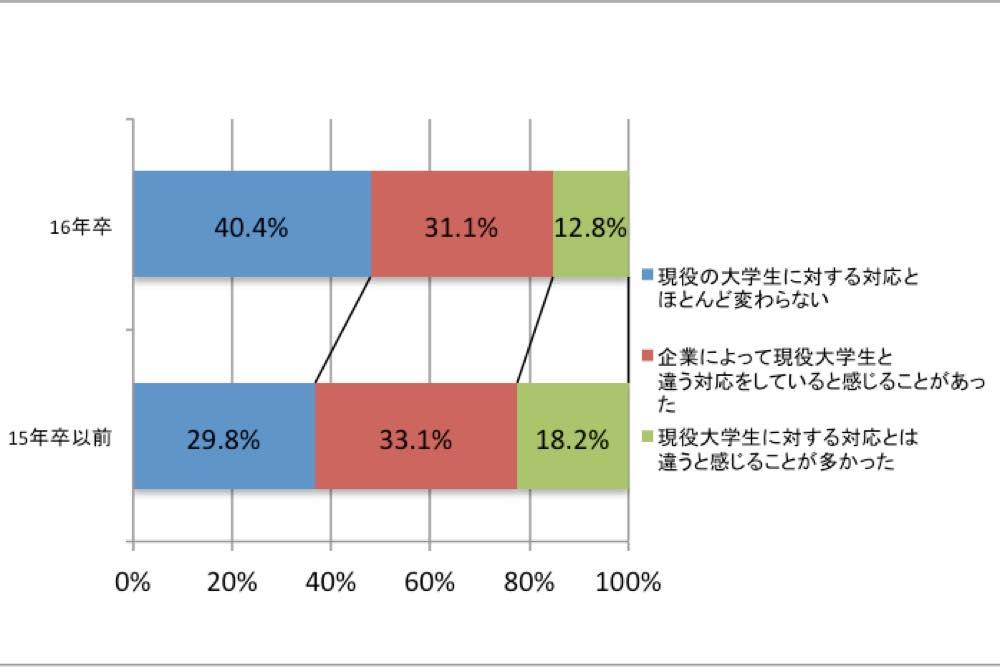 uzuz_%e4%bc%81%e6%a5%ad%e3%81%ae%e5%af%be%e5%bf%9c