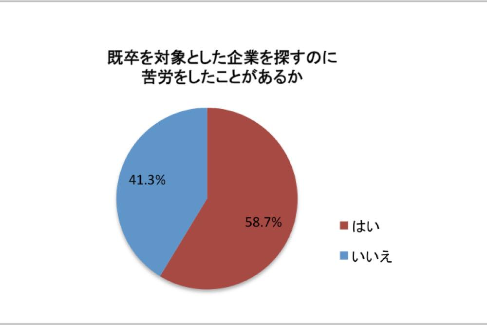 uzuz_%e4%bc%81%e6%a5%ad%e6%8e%a2%e3%81%97%e3%81%ab%e8%8b%a6%e5%8a%b4%e3%81%97%e3%81%9f%e3%81%8b