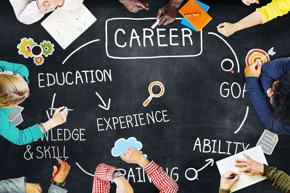 キャリアプランを立てる頭の中のイメージ