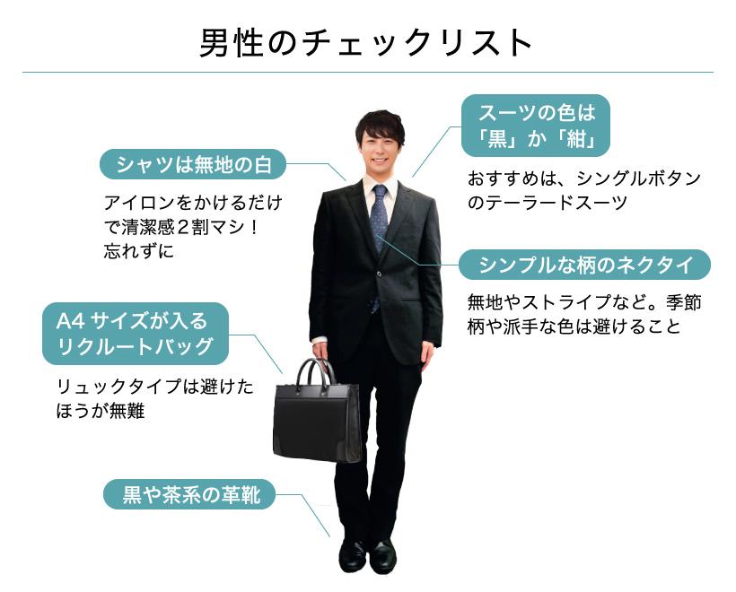 男性の面接服装チェックリスト