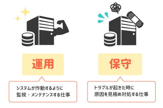 UZUZ_Infuraenjinia_Maintenance operation
