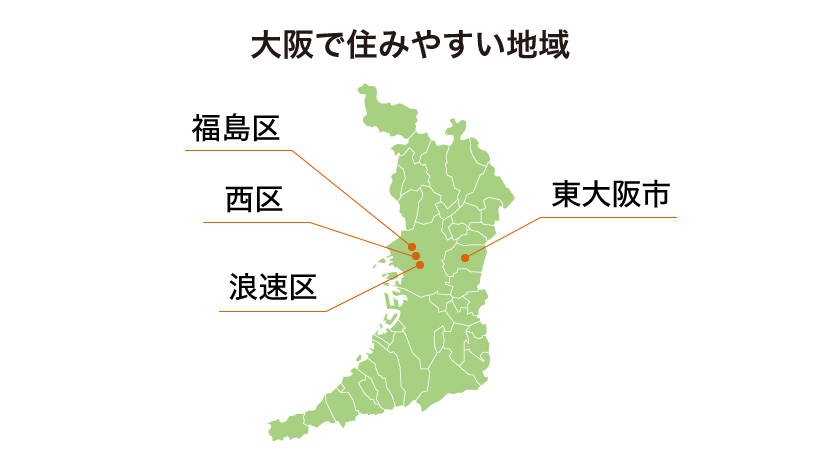 大阪で住みやすい地域とは?